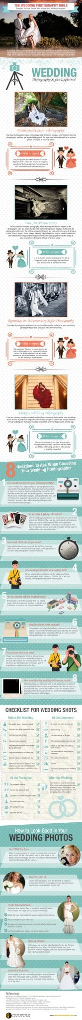 The Destination Wedding Photography Bible