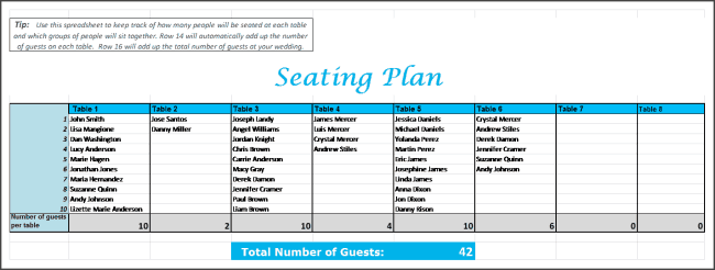 Destination wedding seating plan