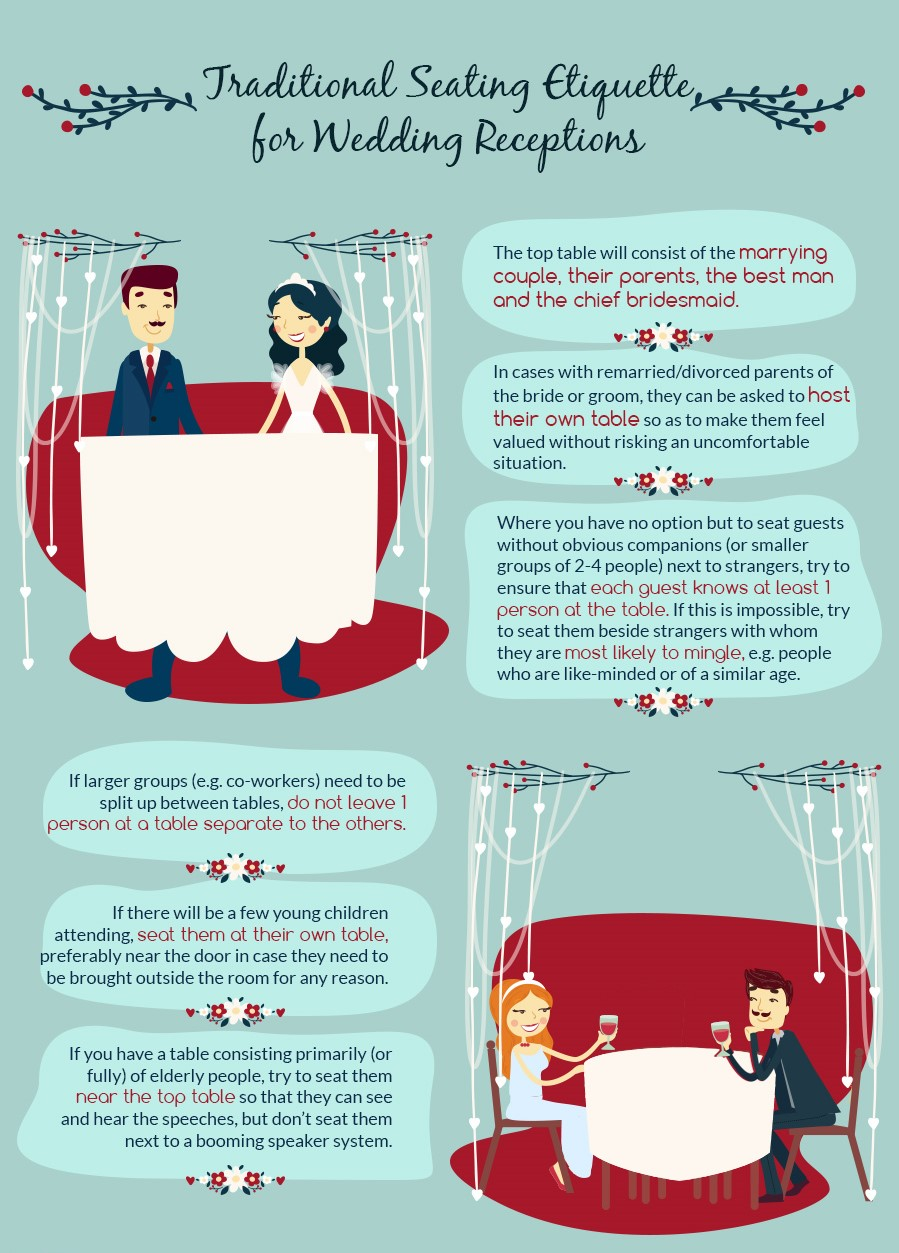 Traditional seating etiquette for receptions