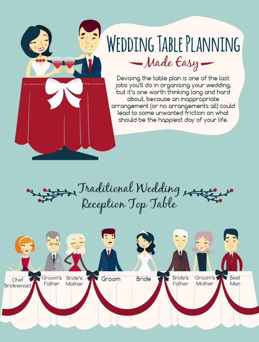 Wedding Table Planning Made Easy Traditional seating