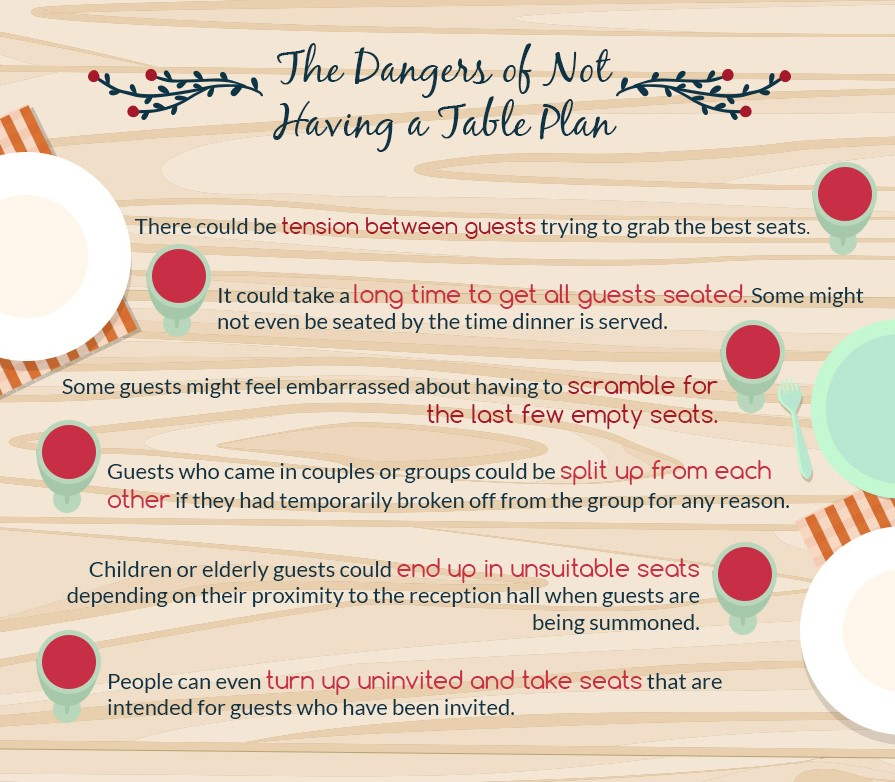 Wedding Table Planning disadvantages of not having a seating plan