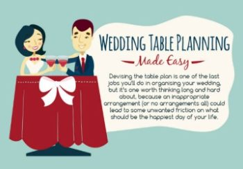 Your Wedding Table Seating Plan Made Easy – Infographic